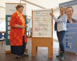 Claudia Bielfeldt und Sandra Lehwald im Seminar
